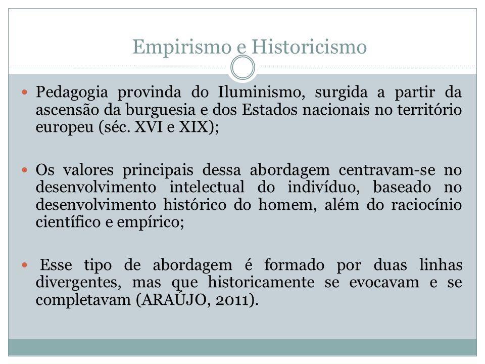 Empirismo e Historicismo