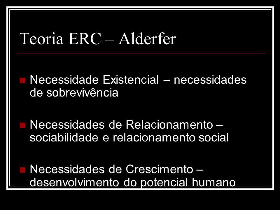 Teoria ERC – Alderfer Necessidade Existencial – necessidades de sobrevivência.