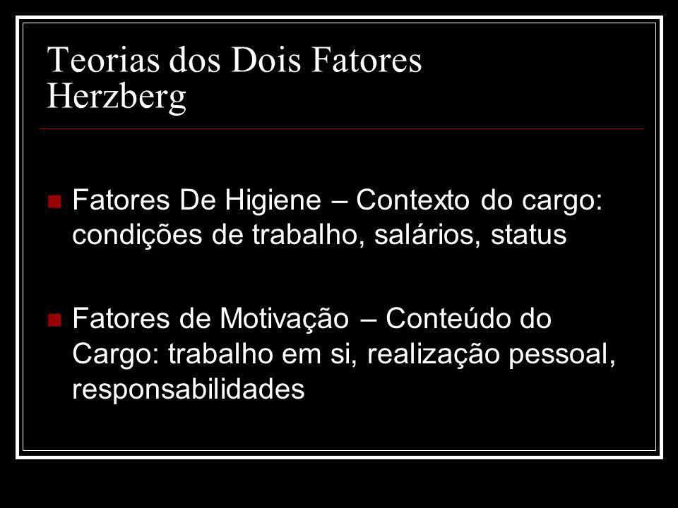 Teorias dos Dois Fatores Herzberg