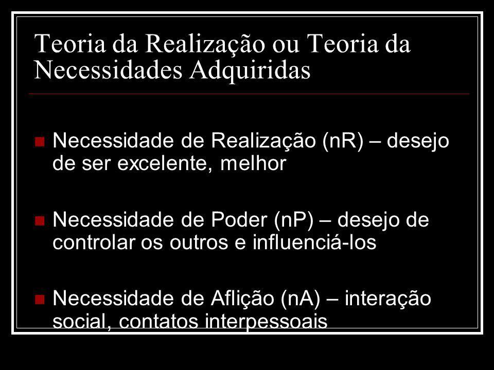 Teoria da Realização ou Teoria da Necessidades Adquiridas