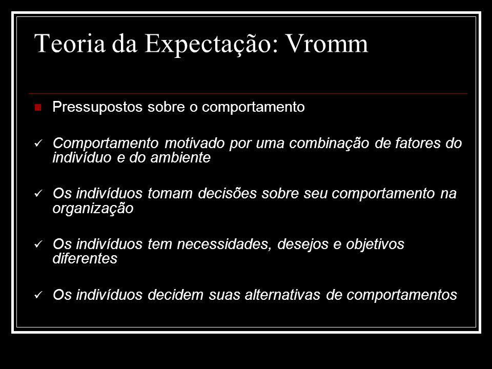 Teoria da Expectação: Vromm
