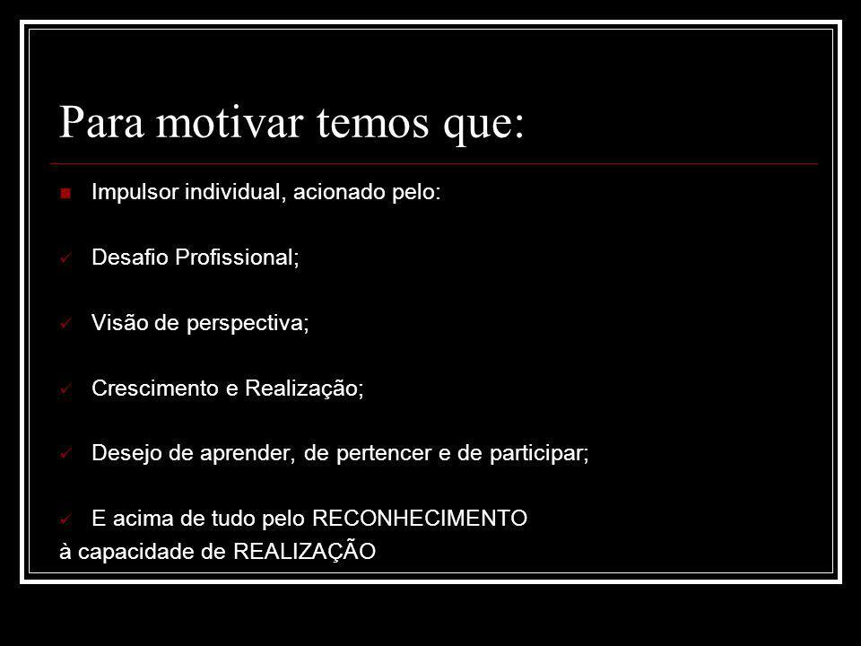 Para motivar temos que: