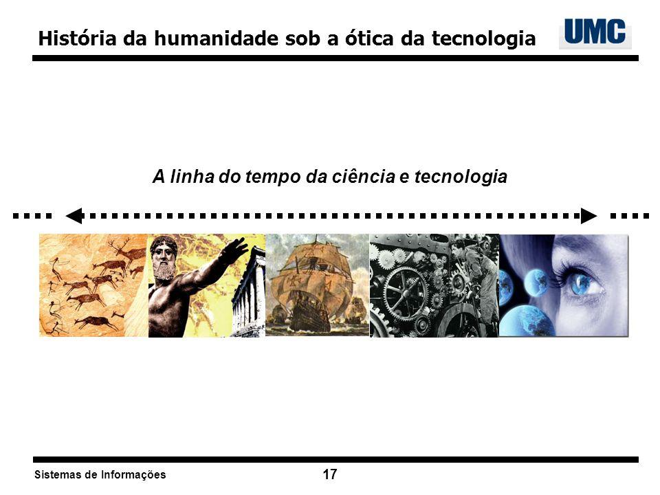 A linha do tempo da ciência e tecnologia