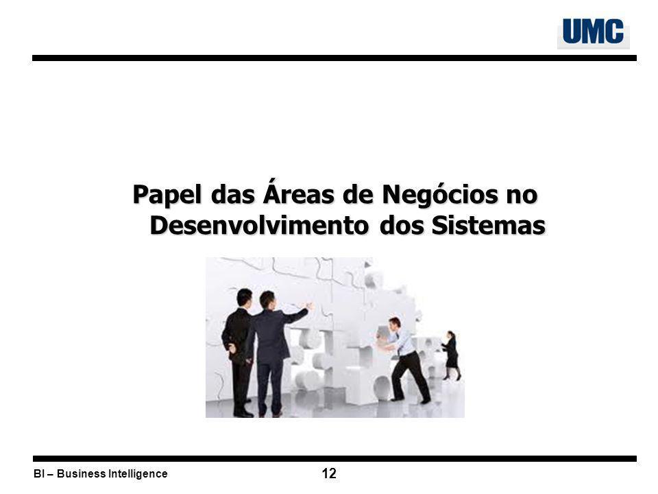 Papel das Áreas de Negócios no Desenvolvimento dos Sistemas