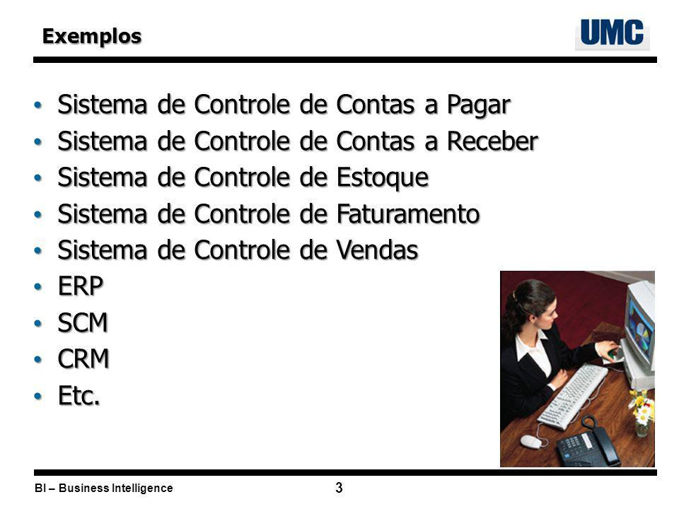 Sistema de Controle de Contas a Pagar
