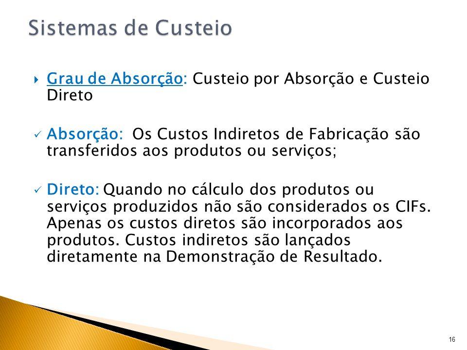 Sistemas de Custeio Grau de Absorção: Custeio por Absorção e Custeio Direto.