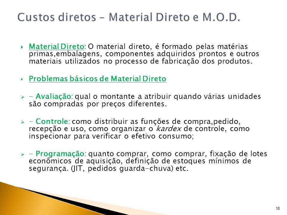 Custos diretos – Material Direto e M.O.D.