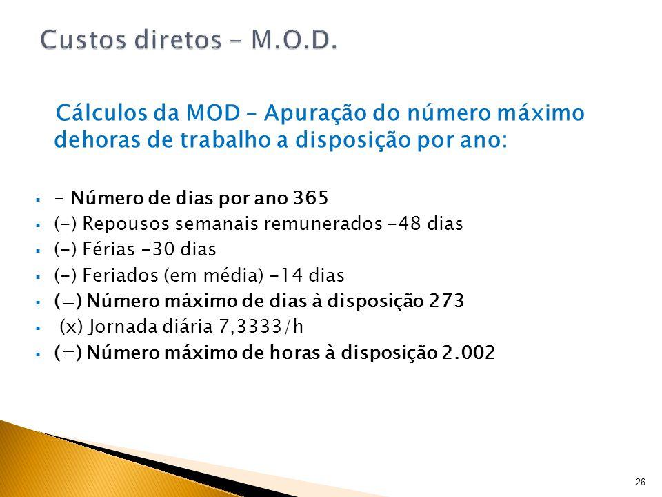 Custos diretos – M.O.D.Cálculos da MOD – Apuração do número máximo dehoras de trabalho a disposição por ano: