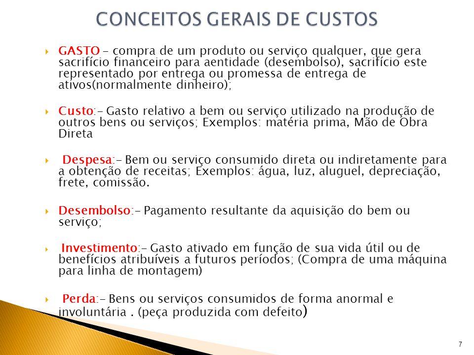 CONCEITOS GERAIS DE CUSTOS