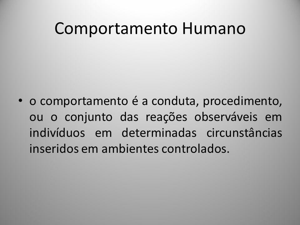 Comportamento Humano