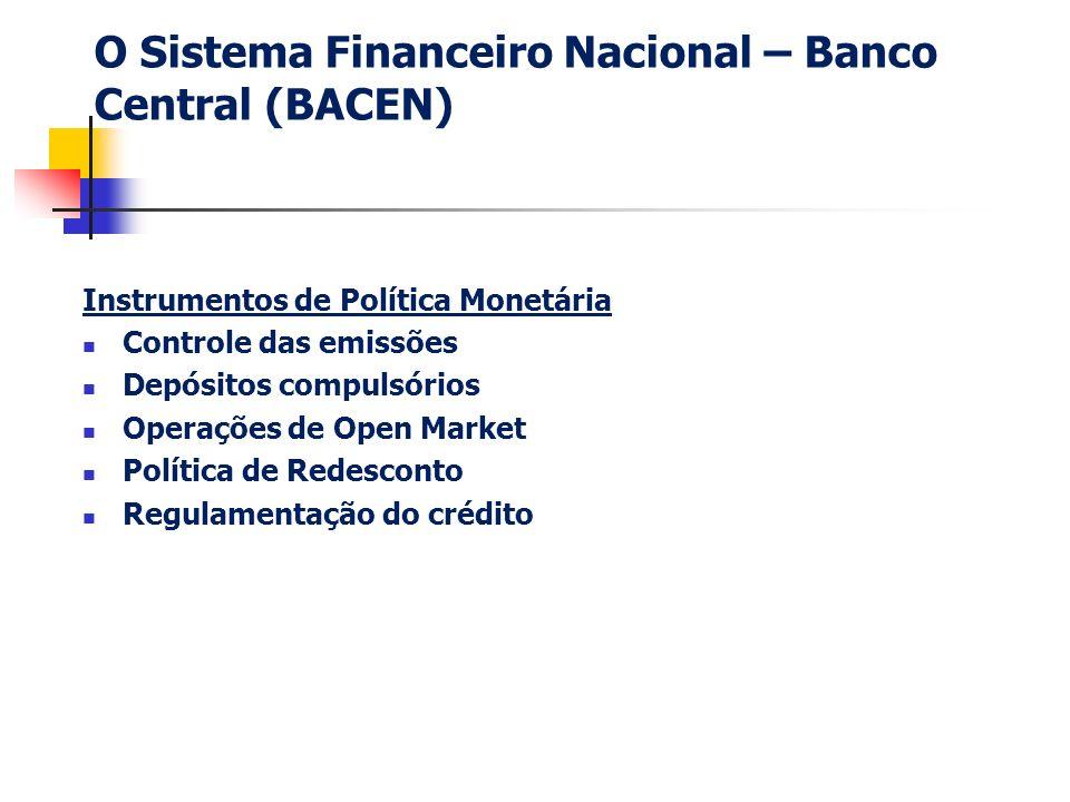 O Sistema Financeiro Nacional – Banco Central (BACEN)