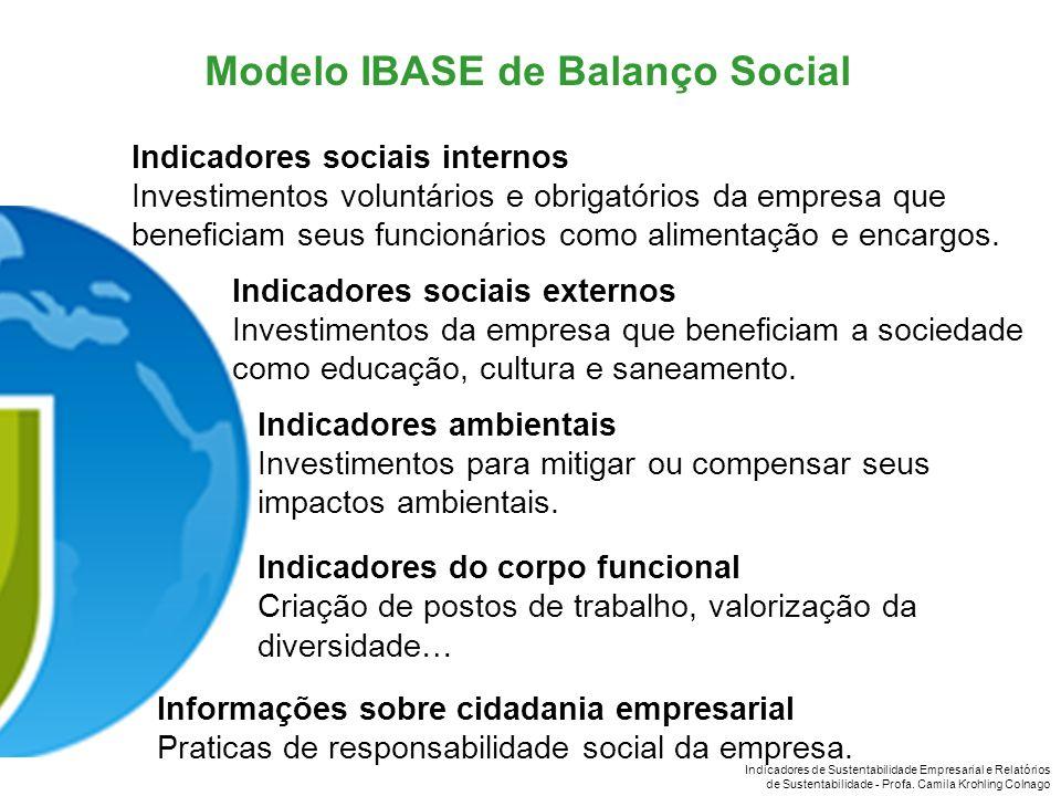 Modelo IBASE de Balanço Social