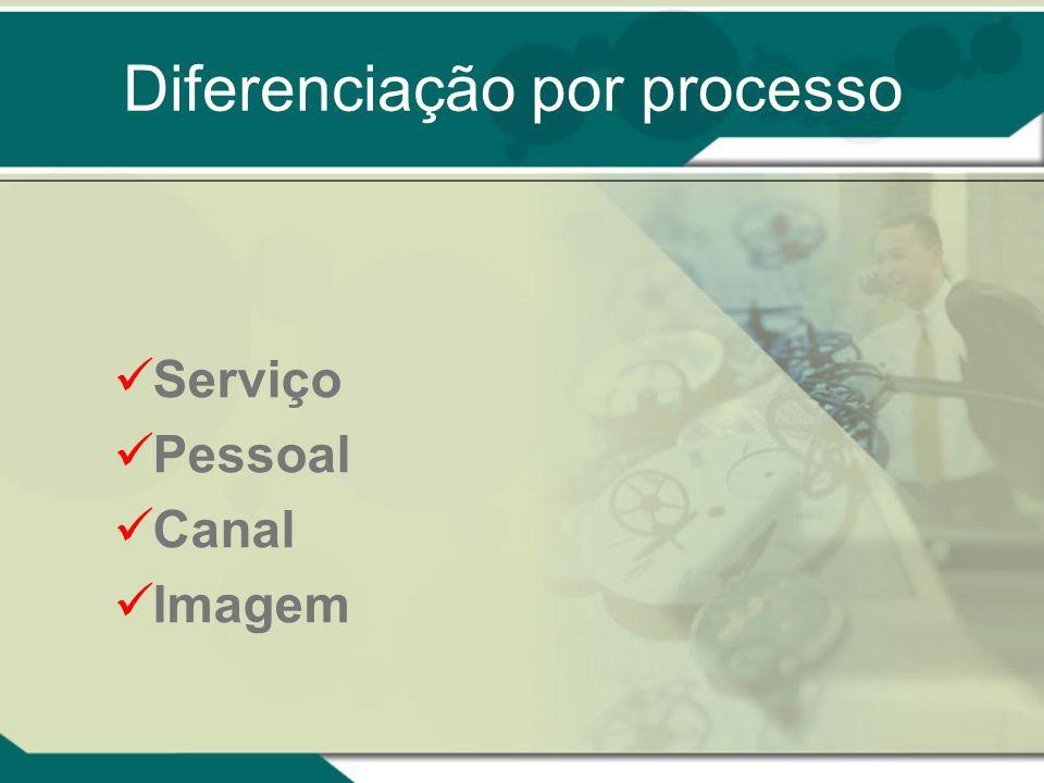 Diferenciação por processo