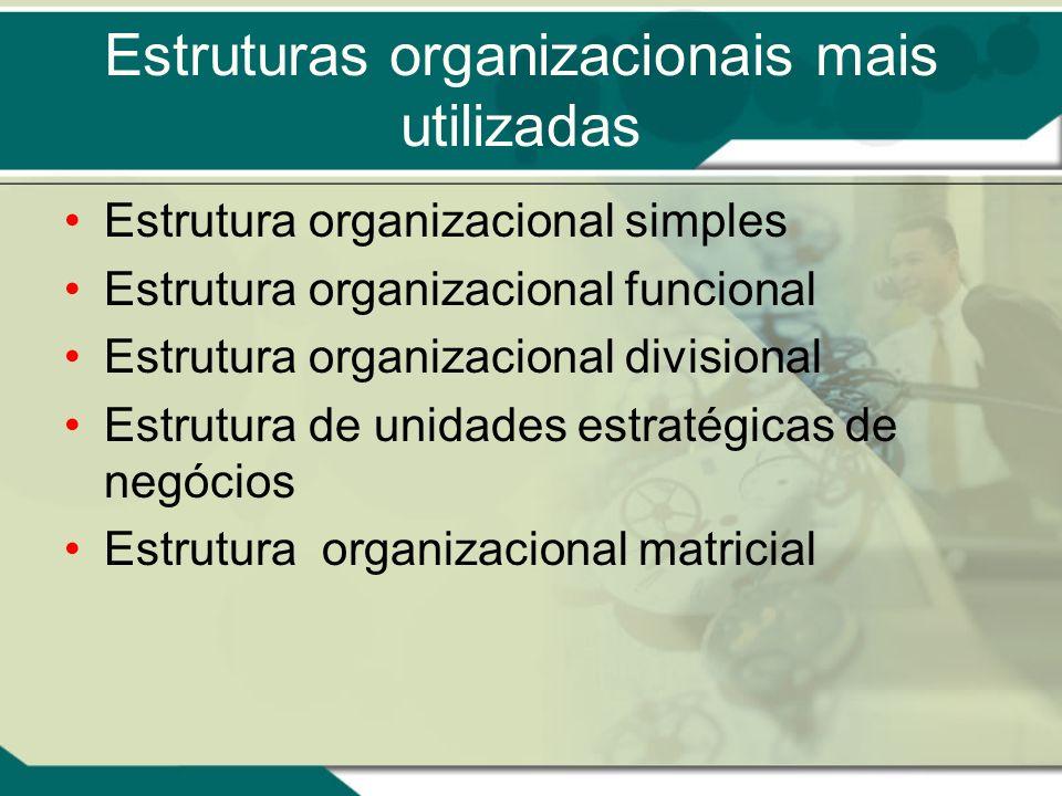 Estruturas organizacionais mais utilizadas