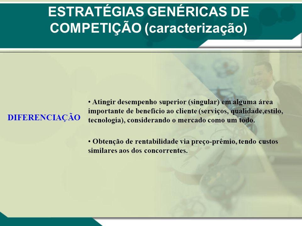 ESTRATÉGIAS GENÉRICAS DE COMPETIÇÃO (caracterização)