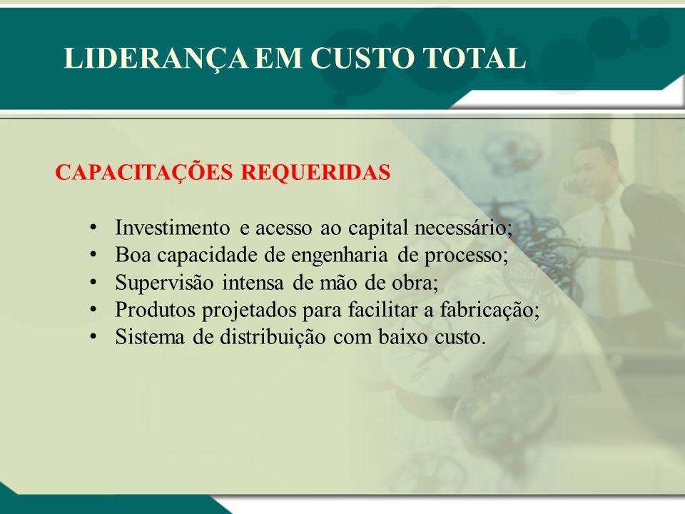LIDERANÇA EM CUSTO TOTAL