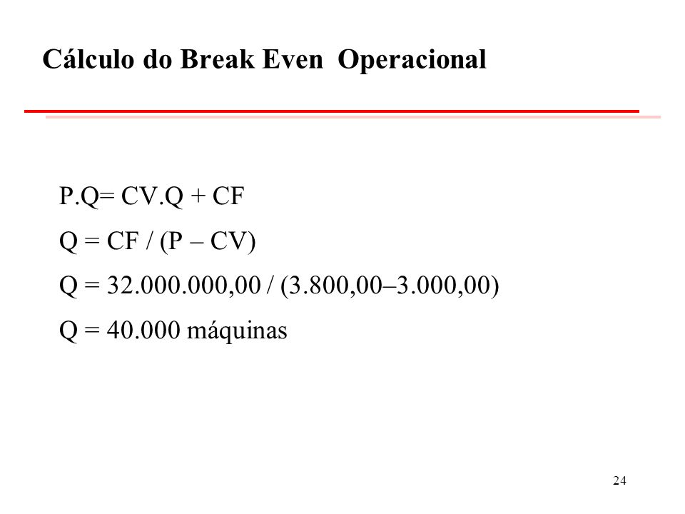 Cálculo do Break Even Operacional