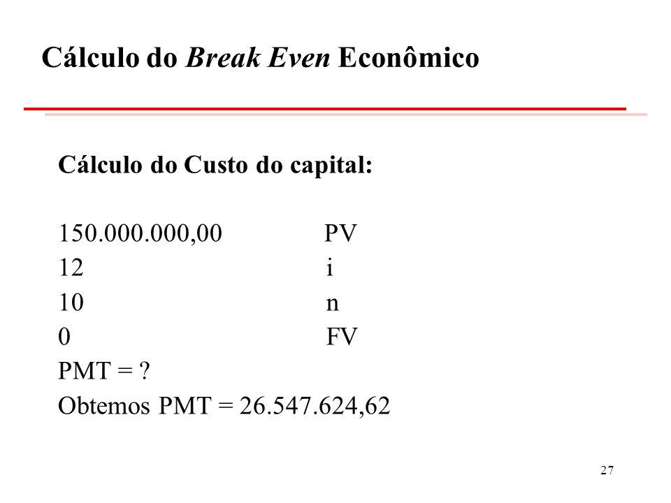 Cálculo do Break Even Econômico