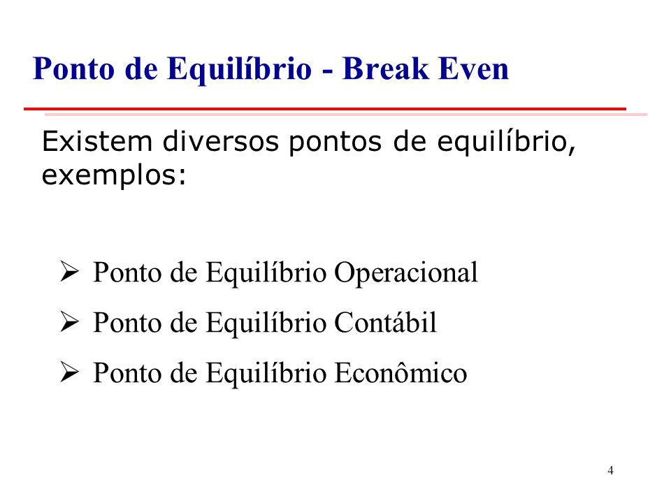Ponto de Equilíbrio - Break Even