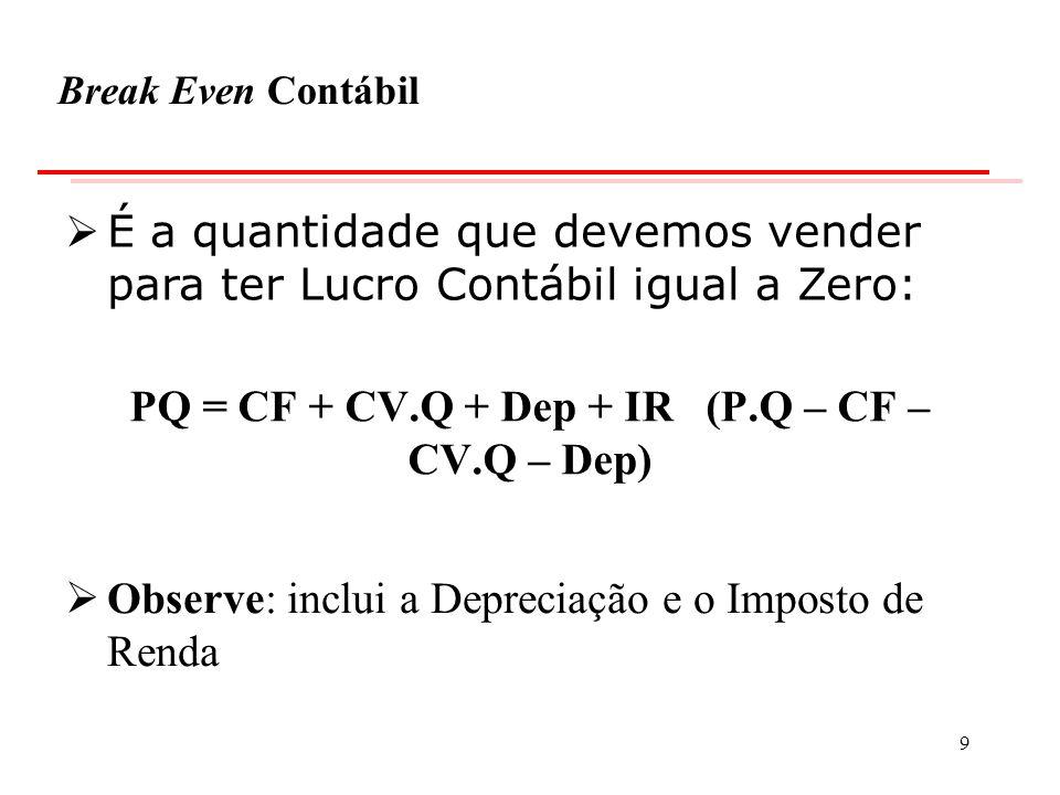PQ = CF + CV.Q + Dep + IR (P.Q – CF – CV.Q – Dep)