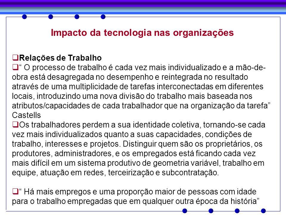 Impacto da tecnologia nas organizações