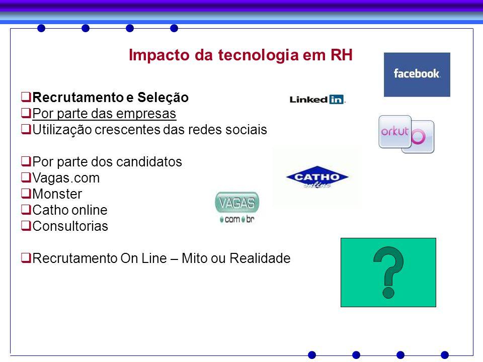 Impacto da tecnologia em RH