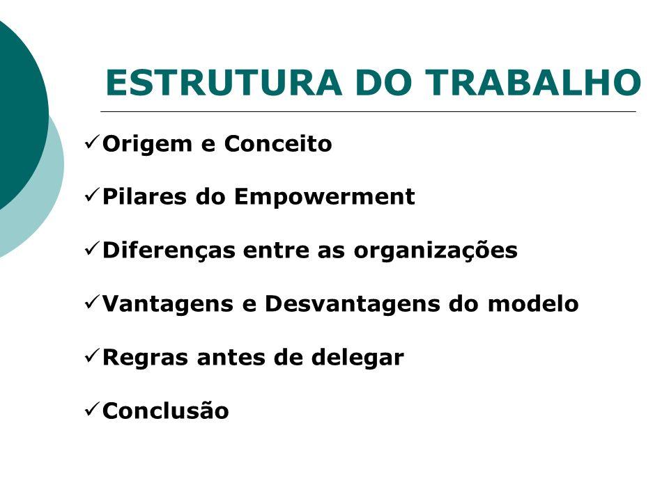 ESTRUTURA DO TRABALHO Origem e Conceito Pilares do Empowerment