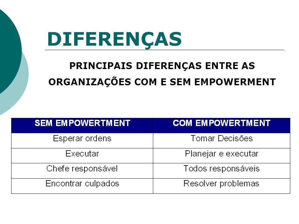 PRINCIPAIS DIFERENÇAS ENTRE AS ORGANIZAÇÕES COM E SEM EMPOWERMENT