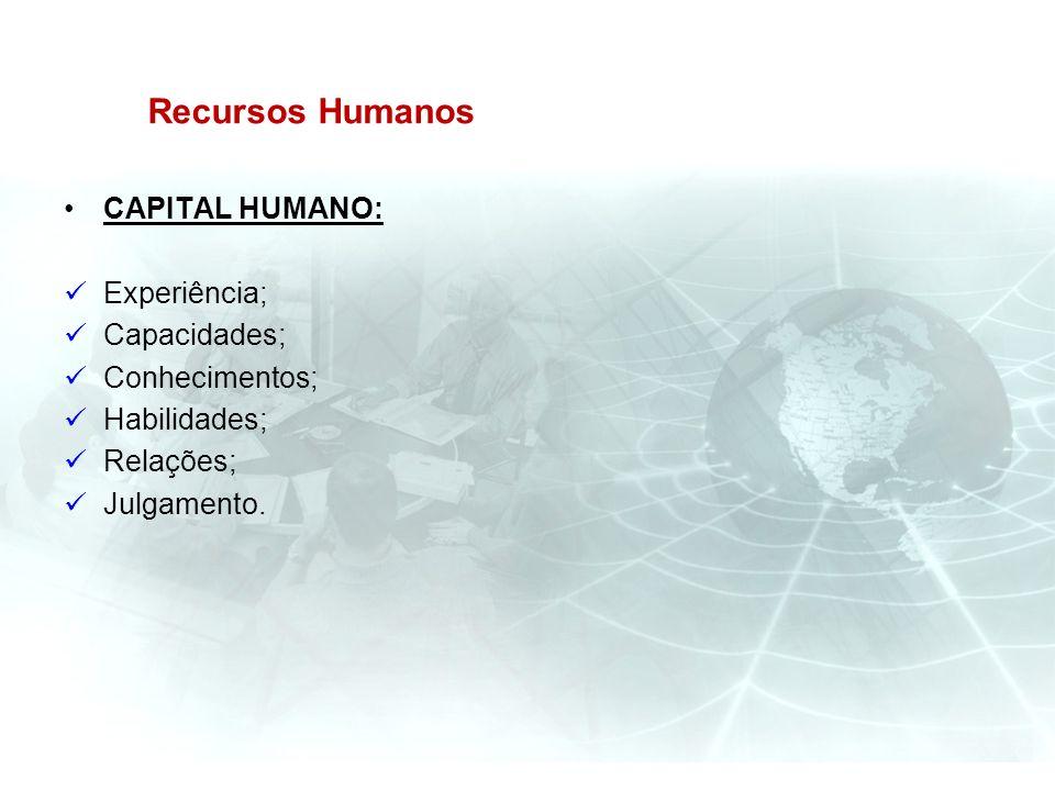 Recursos Humanos CAPITAL HUMANO: Experiência; Capacidades;