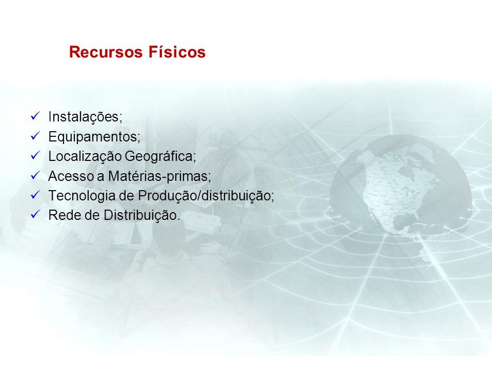 Recursos Físicos Instalações; Equipamentos; Localização Geográfica;