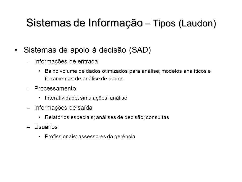 Sistemas de Informação – Tipos (Laudon)