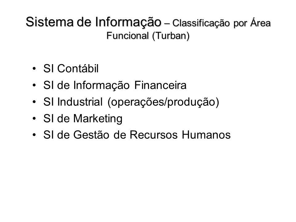 Sistema de Informação – Classificação por Área Funcional (Turban)