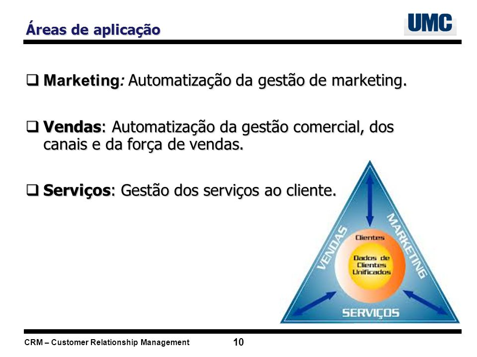 Marketing: Automatização da gestão de marketing.
