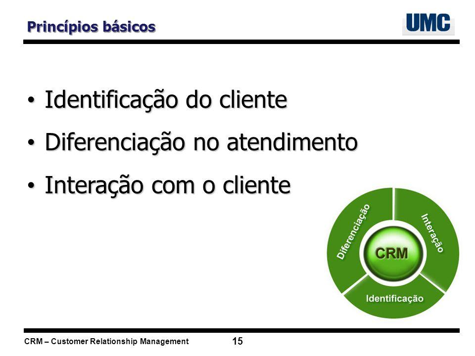 Identificação do cliente Diferenciação no atendimento