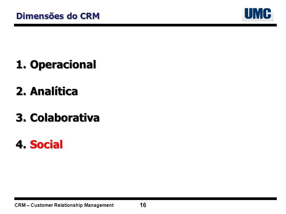 Dimensões do CRM Operacional Analítica Colaborativa Social 16