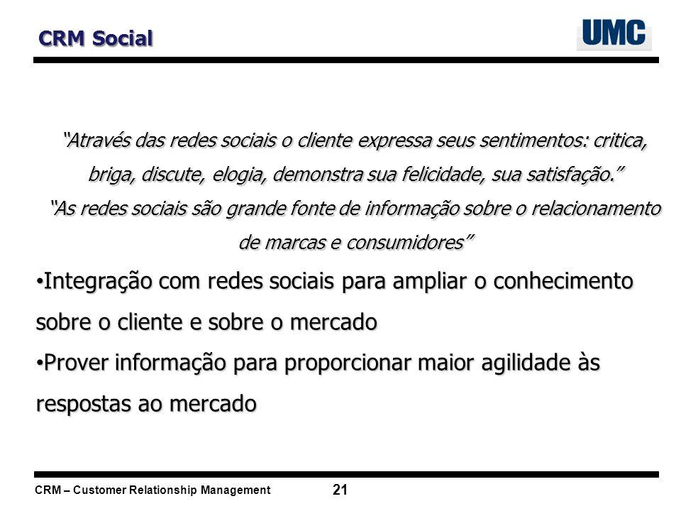 CRM Social