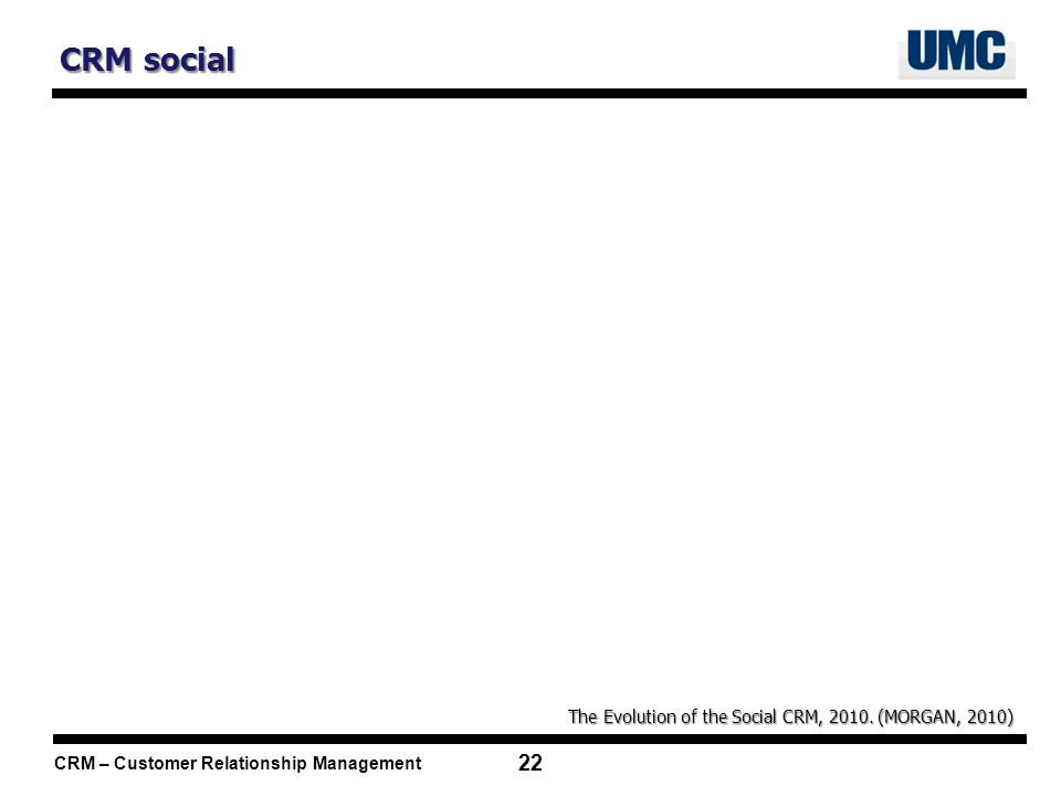 CRM social The Evolution of the Social CRM, 2010. (MORGAN, 2010) 22