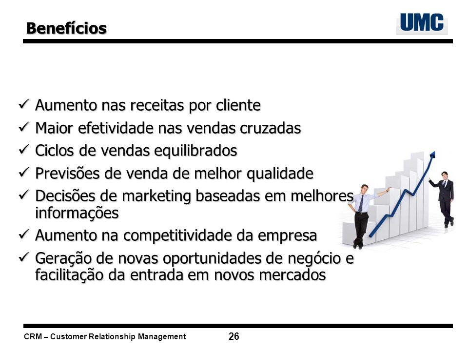 Benefícios Aumento nas receitas por cliente. Maior efetividade nas vendas cruzadas. Ciclos de vendas equilibrados.