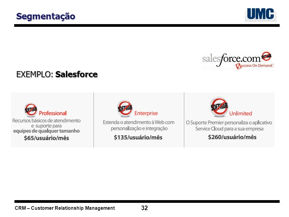 Segmentação EXEMPLO: Salesforce 32