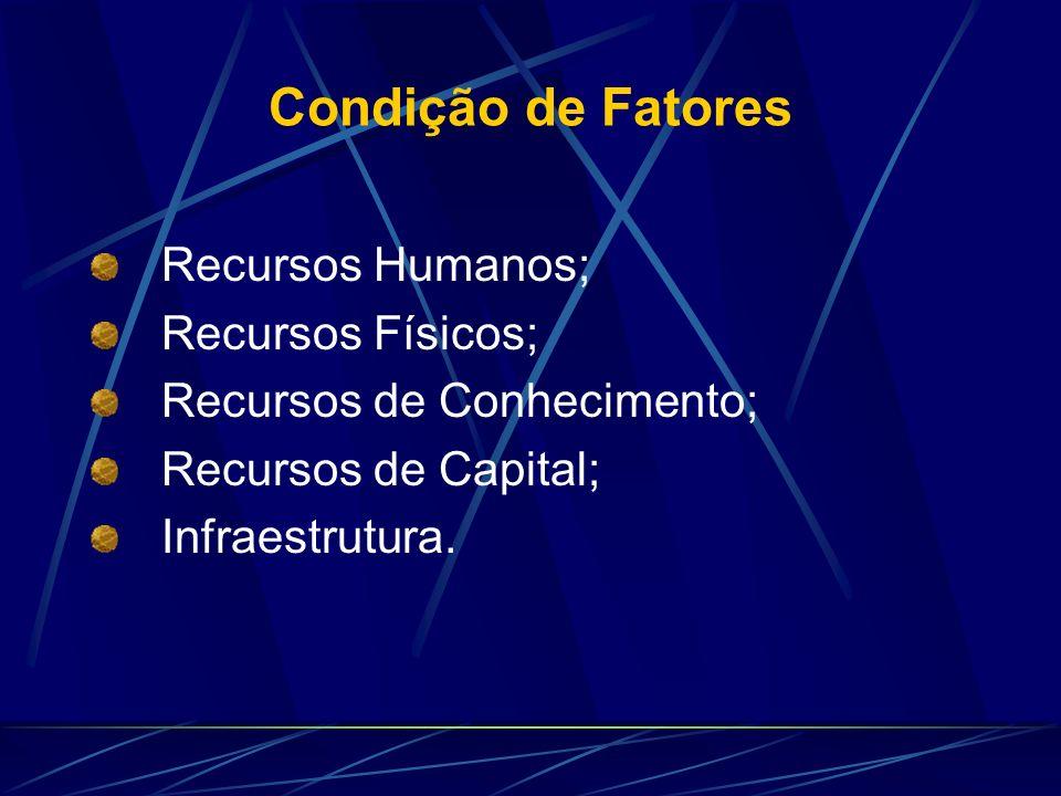 Condição de Fatores Recursos Humanos; Recursos Físicos;