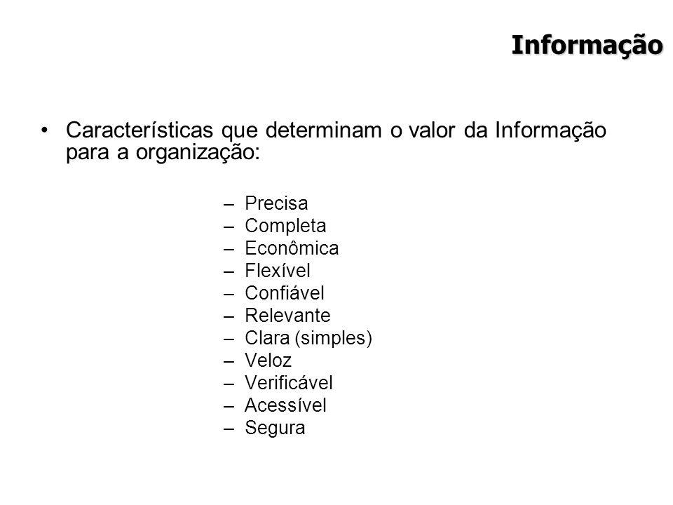 Informação Características que determinam o valor da Informação para a organização: Precisa. Completa.