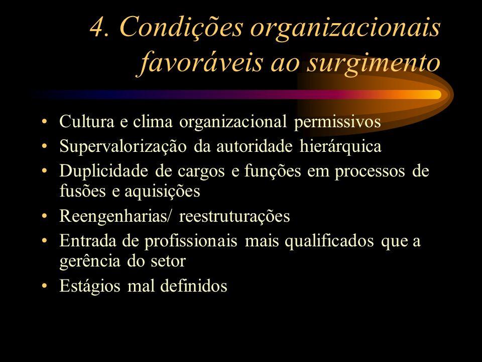 4. Condições organizacionais favoráveis ao surgimento