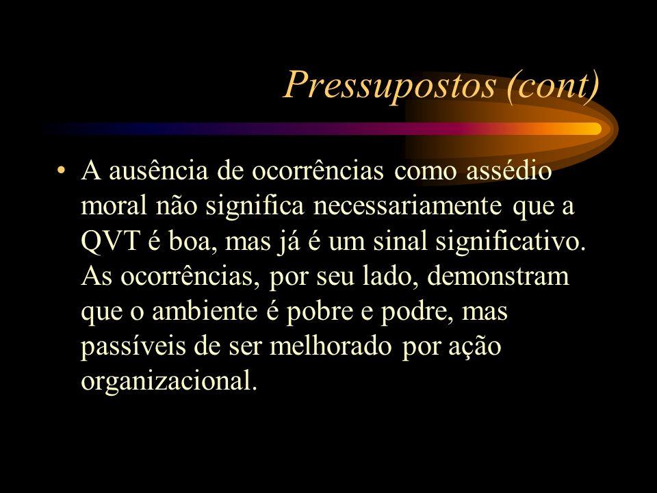 Pressupostos (cont)