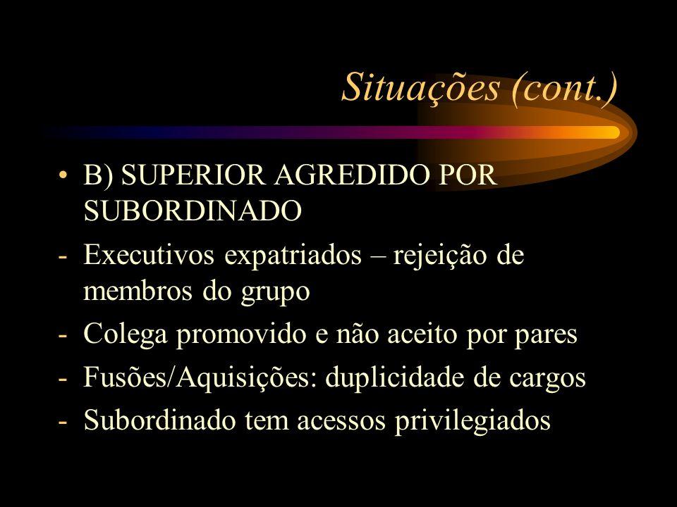Situações (cont.) B) SUPERIOR AGREDIDO POR SUBORDINADO