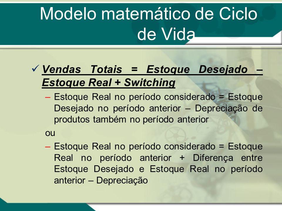 Modelo matemático de Ciclo de Vida