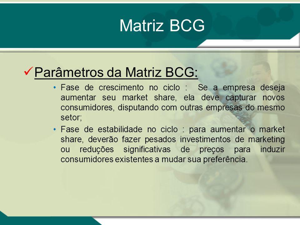 Parâmetros da Matriz BCG: