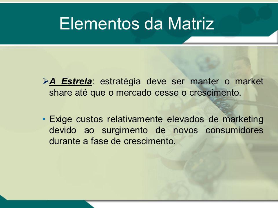 Elementos da Matriz A Estrela: estratégia deve ser manter o market share até que o mercado cesse o crescimento.