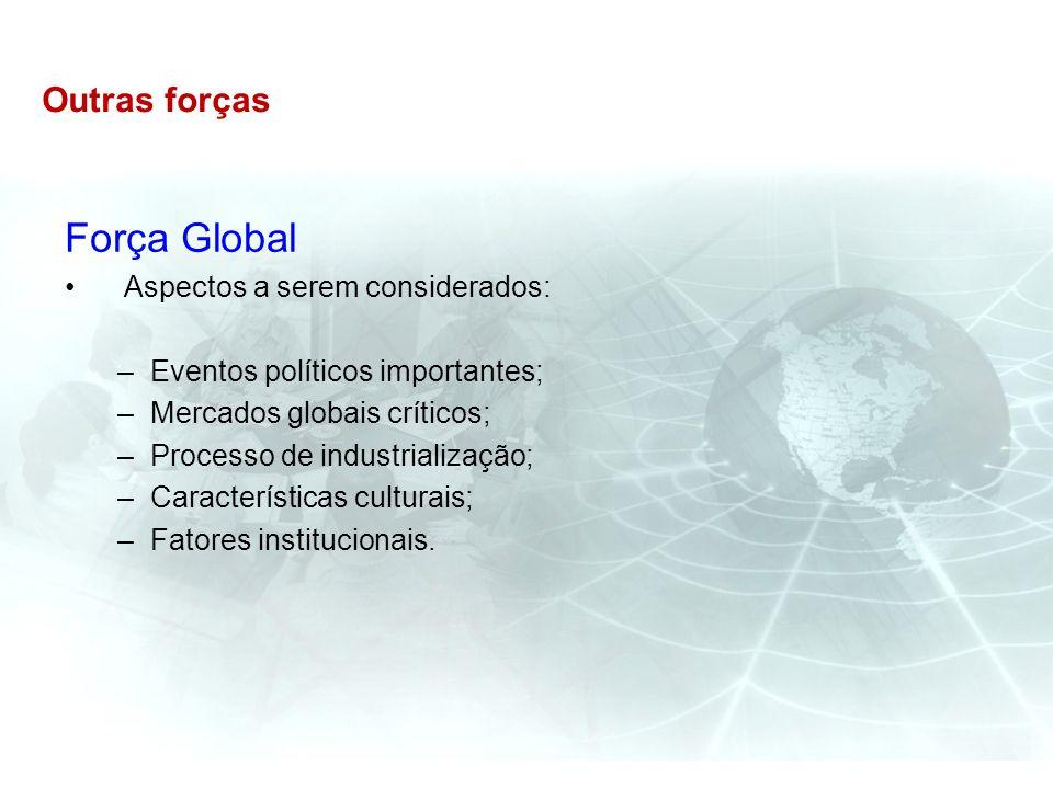 Força Global Outras forças Aspectos a serem considerados: