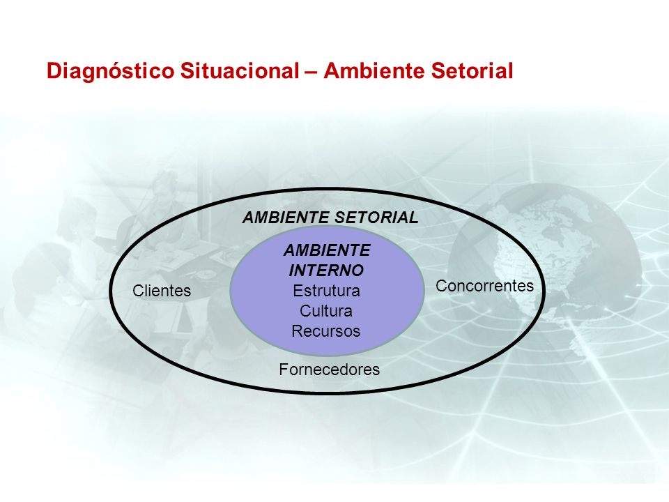 Diagnóstico Situacional – Ambiente Setorial