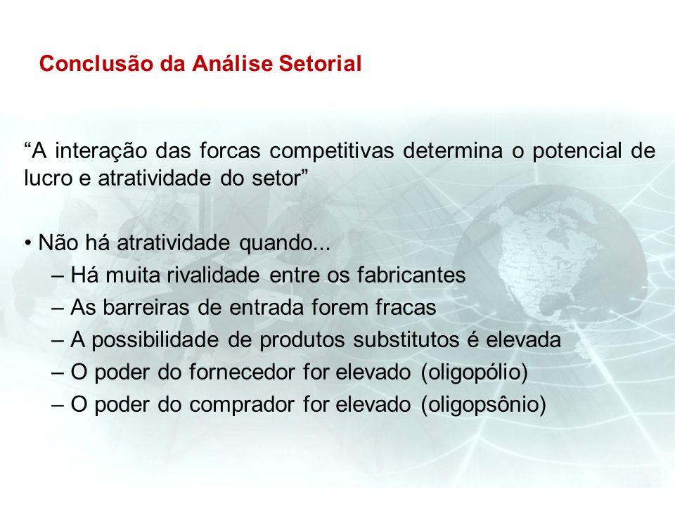 Conclusão da Análise Setorial